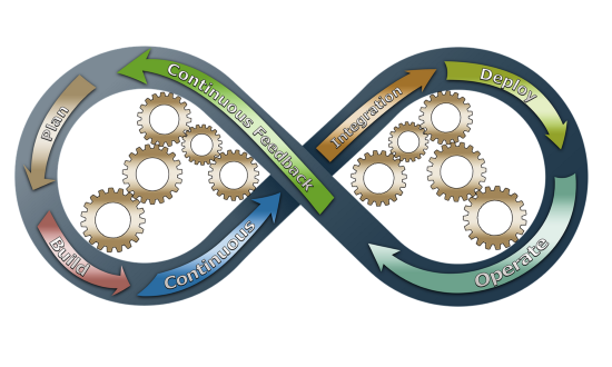 CI Tools comparison: CodeBuild vs Bitbucket Pipelines vs Jenkins